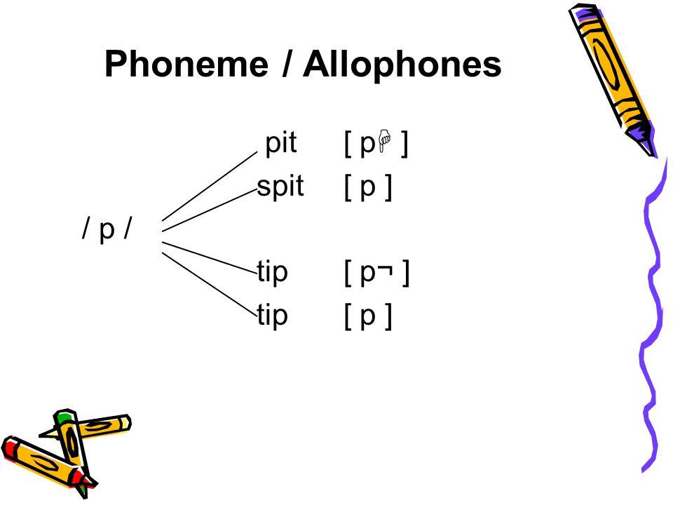 Phoneme / Allophones pit [ p  ] spit [ p ] / p / tip [ p ¬ ] tip [ p ]