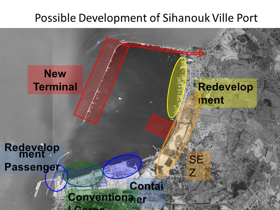 6 Possible Development of Sihanouk Ville Port Redevelop ment Contai ner Conventiona l Cargo Redevelop ment Passenger New Terminal SE Z