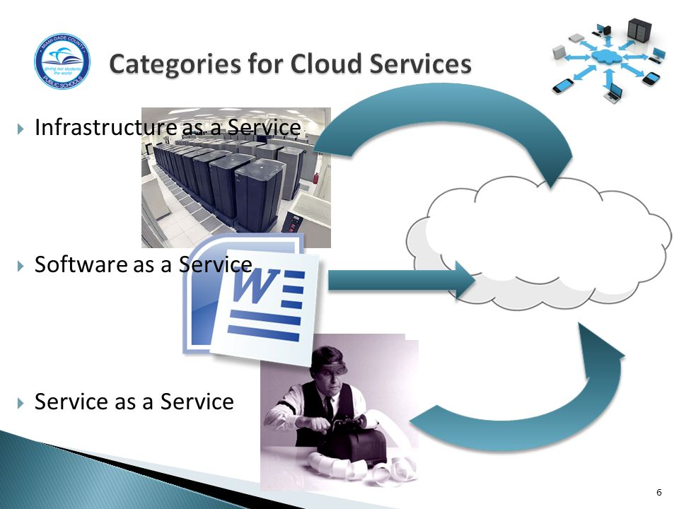 6  Infrastructure as a Service  Software as a Service  Service as a Service