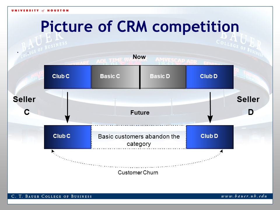 Picture of CRM competition.