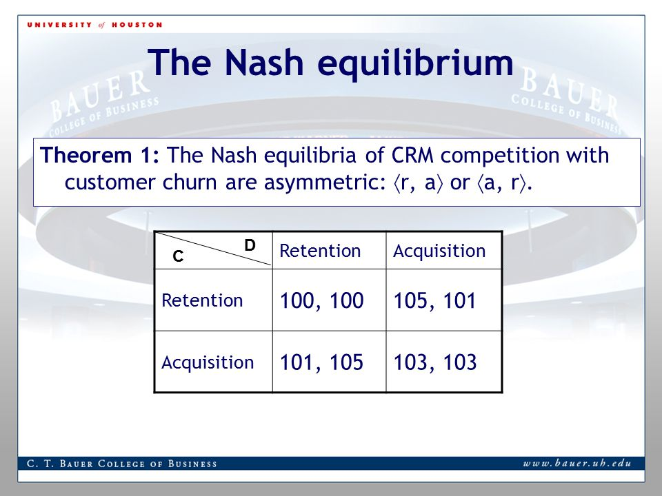 The Nash equilibrium Theorem 1: The Nash equilibria of CRM competition with customer churn are asymmetric:  r, a  or  a, r .