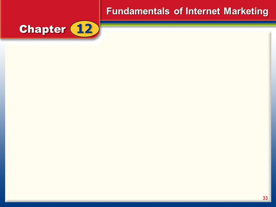 Fundamentals of Internet Marketing End of Back to Table of Contents