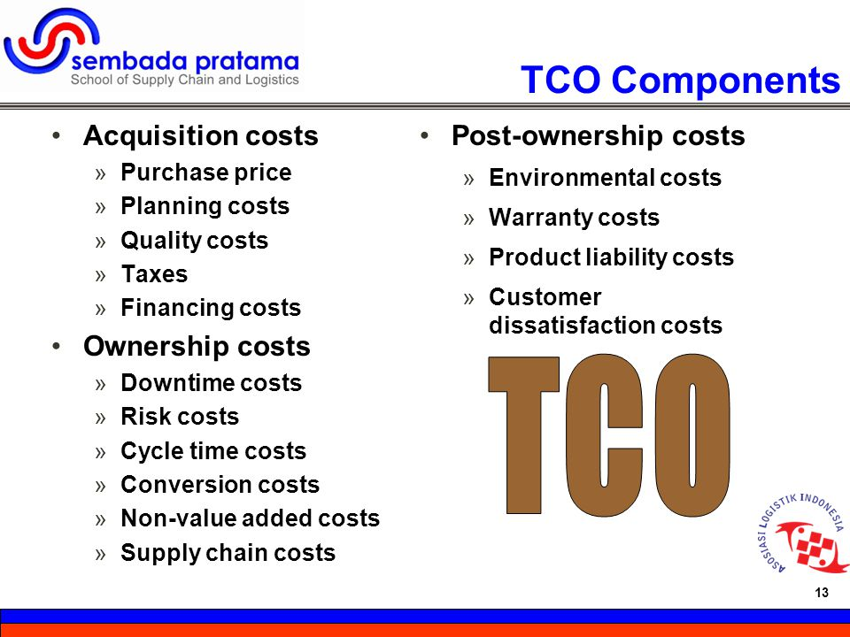 13 Hoetomo Lembito 13 TCO Components Acquisition costs »Purchase price »Planning costs »Quality costs »Taxes »Financing costs Ownership costs »Downtim