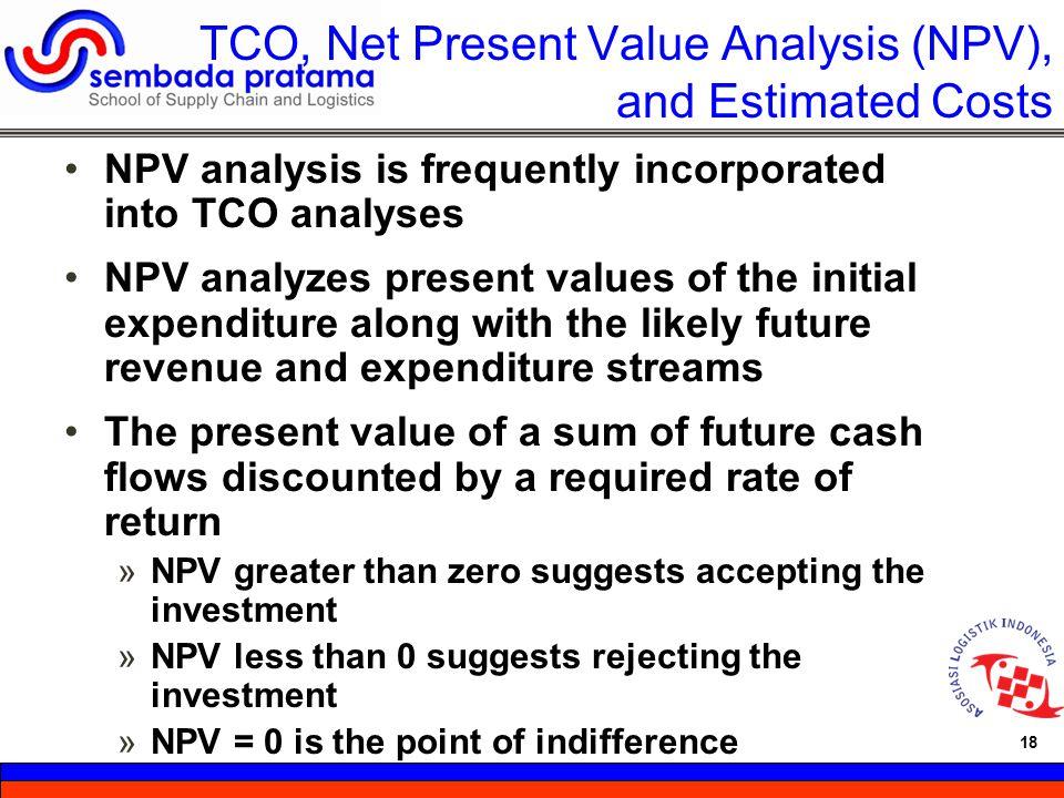 aurora textile company npv analysis