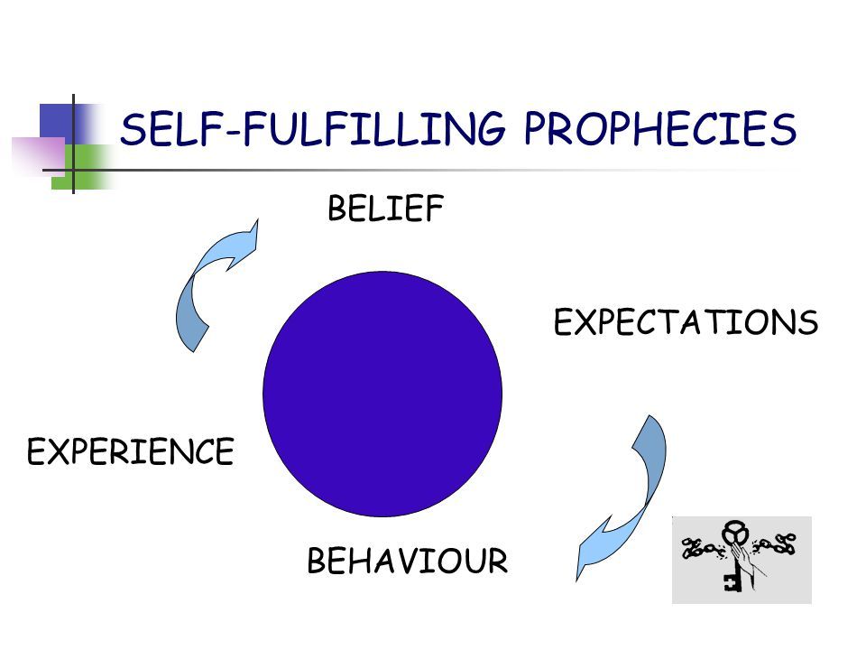 SELF-FULFILLING PROPHECIES BELIEF EXPECTATIONS BEHAVIOUR EXPERIENCE