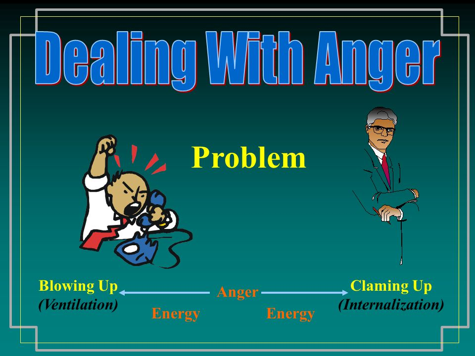 Problem Blowing Up (Ventilation) Anger Claming Up (Internalization) Energy