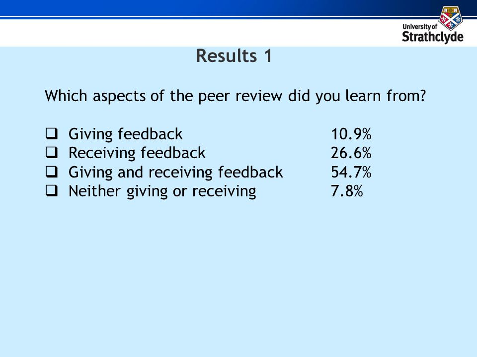 Results 1 Which aspects of the peer review did you learn from.