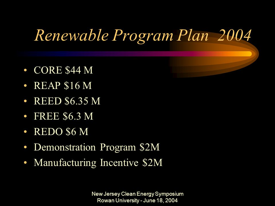 New Jersey Clean Energy Symposium Rowan University - June 18, 2004 Renewable Program Plan 2004 CORE $44 M REAP $16 M REED $6.35 M FREE $6.3 M REDO $6 M Demonstration Program $2M Manufacturing Incentive $2M