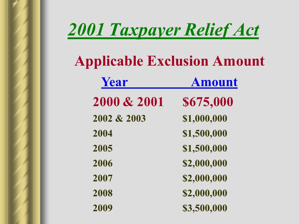 2001 Taxpayer Relief Act Applicable Exclusion Amount YearAmount 2000 & 2001$675, & 2003$1,000, $1,500, $1,500, $2,000, $2,000, $2,000, $3,500,000