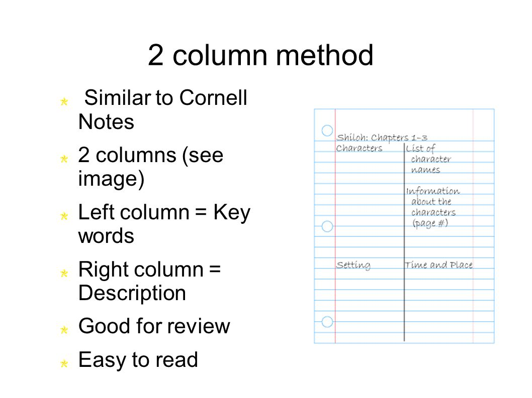 2 column method Similar to Cornell Notes 2 columns (see image) Left column = Key words Right column = Description Good for review Easy to read