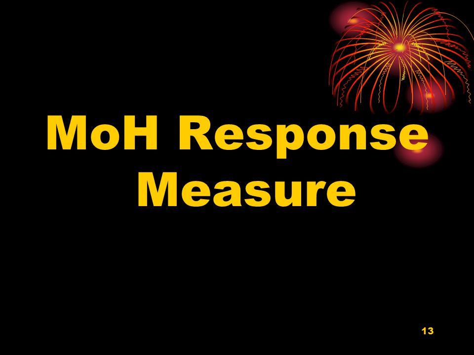 13 MoH Response Measure