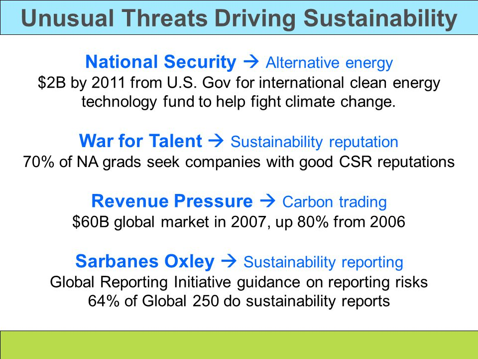 Unusual Threats Driving Sustainability National Security  Alternative energy $2B by 2011 from U.S.