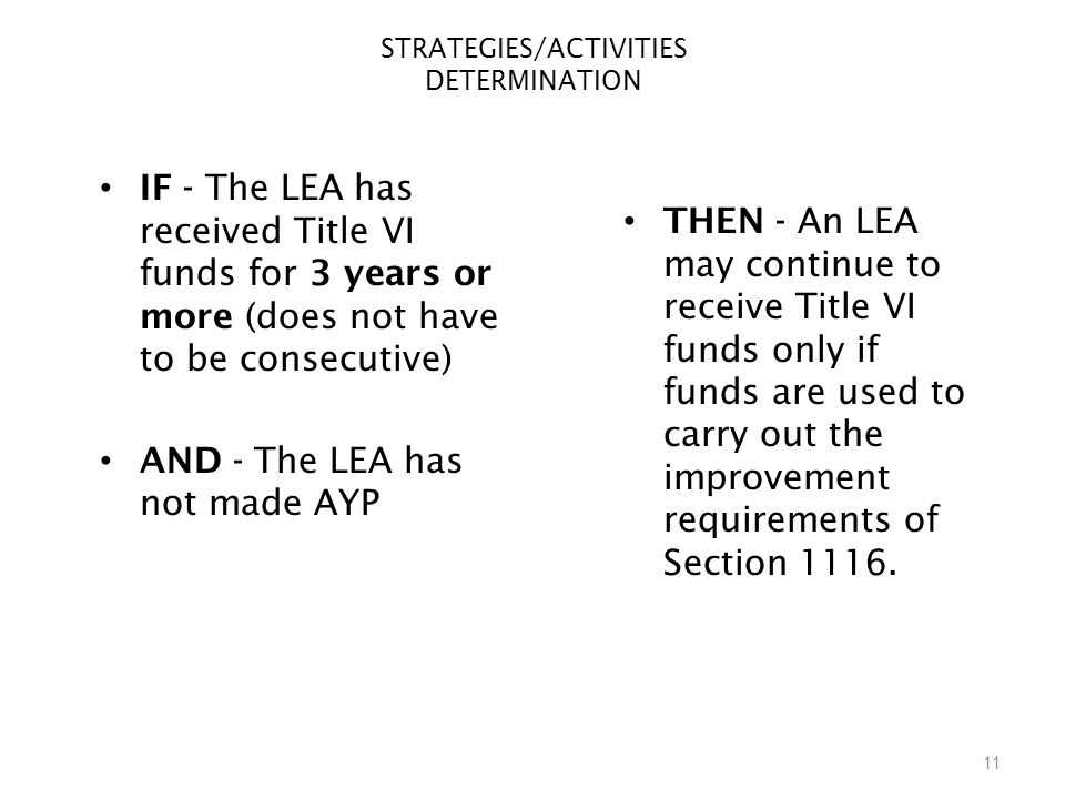 11 STRATEGIES/ACTIVITIES DETERMINATION IF - The LEA has received Title VI funds for 3 years or more (does not have to be consecutive) AND - The LEA has not made AYP THEN - An LEA may continue to receive Title VI funds only if funds are used to carry out the improvement requirements of Section 1116.