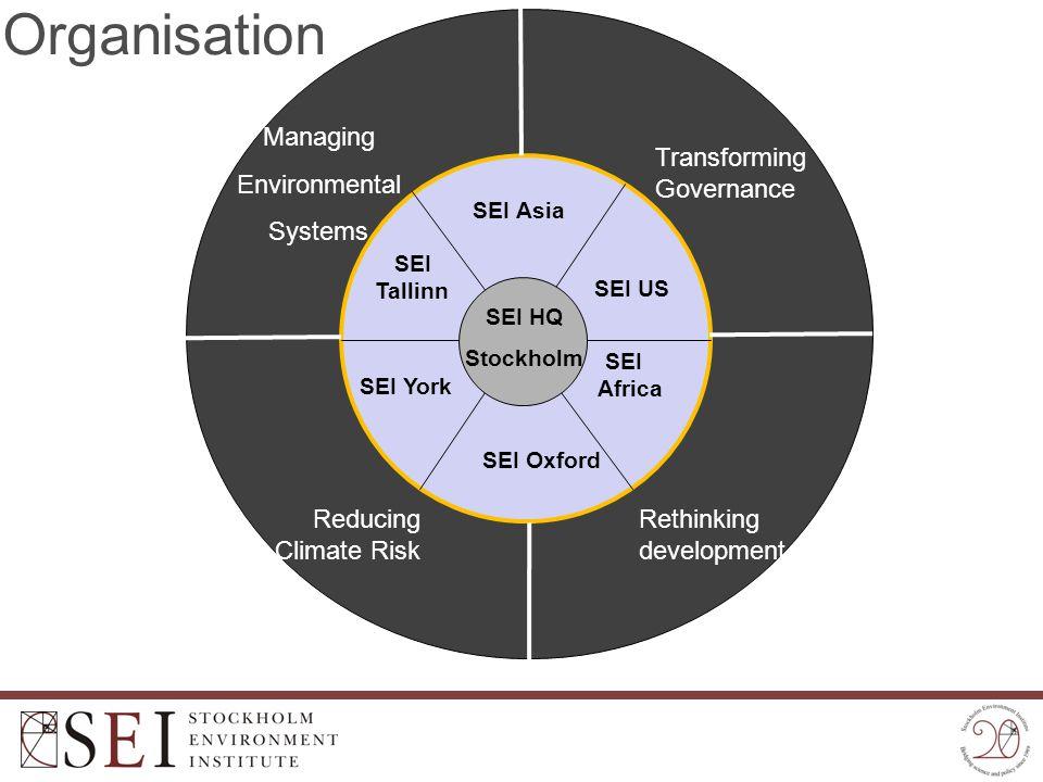 Managing Environmental Systems Rethinking development Transforming Governance Reducing Climate Risk SEI Tallinn SEI Africa SEI York SEI US SEI Asia SEI Oxford SEI HQ Stockholm Organisation