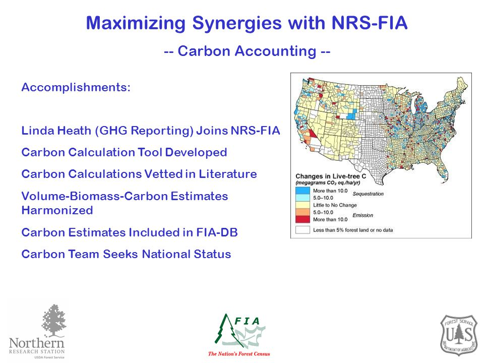 Accomplishments: Linda Heath (GHG Reporting) Joins NRS-FIA Carbon Calculation Tool Developed Carbon Calculations Vetted in Literature Volume-Biomass-Carbon Estimates Harmonized Carbon Estimates Included in FIA-DB Carbon Team Seeks National Status Maximizing Synergies with NRS-FIA -- Carbon Accounting --