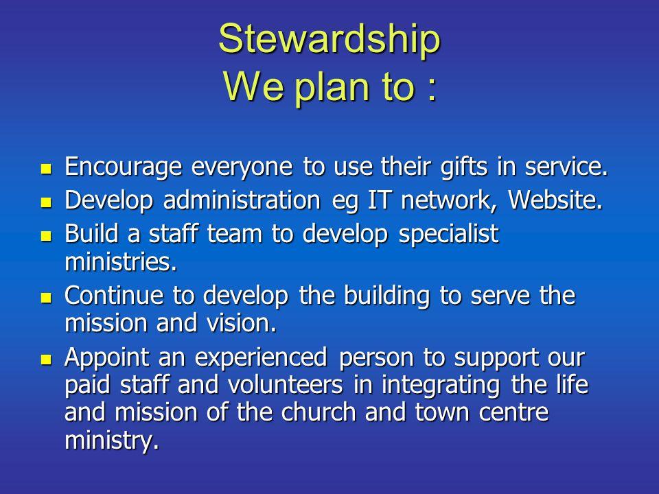 Stewardship We plan to : Encourage everyone to use their gifts in service. Encourage everyone to use their gifts in service. Develop administration eg