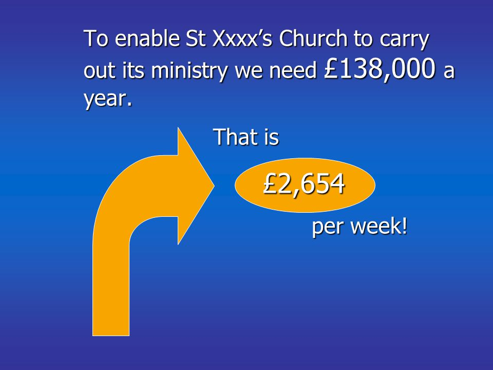 To enable St Xxxx's Church to carry out its ministry we need £138,000 a year. That is £2,654 per week!