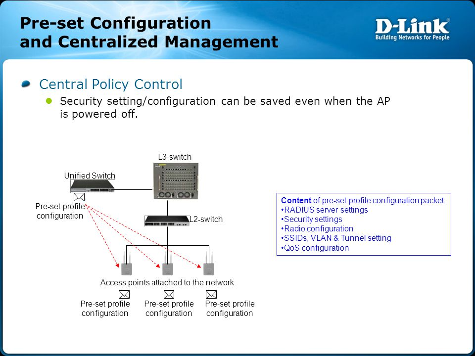 Central Policy Control Security setting/configuration can be saved even when the AP is powered off.