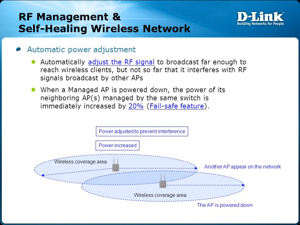 Automatic power adjustment Automatically adjust the RF signal to broadcast far enough to reach wireless clients, but not so far that it interferes with RF signals broadcast by other APs When a Managed AP is powered down, the power of its neighboring AP(s) managed by the same switch is immediately increased by 20% (Fail-safe feature).