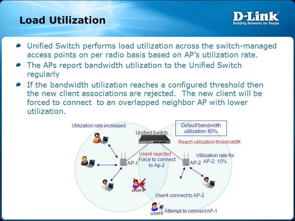 Unified Switch performs load utilization across the switch-managed access points on per radio basis based on AP's utilization rate.