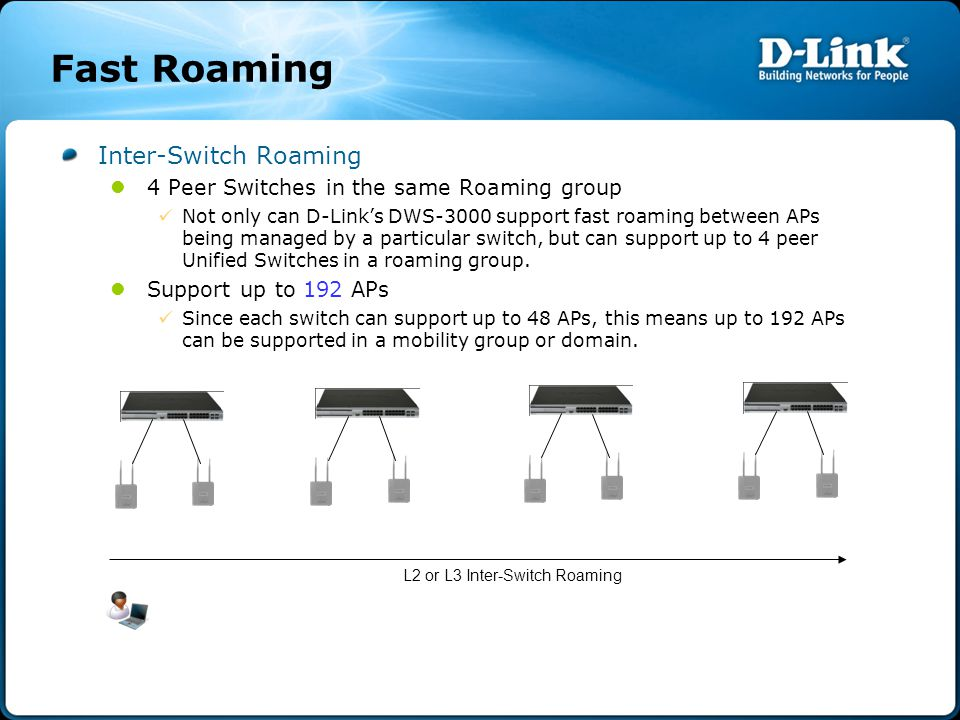 Fast Roaming Inter-Switch Roaming 4 Peer Switches in the same Roaming group Not only can D-Link's DWS-3000 support fast roaming between APs being managed by a particular switch, but can support up to 4 peer Unified Switches in a roaming group.