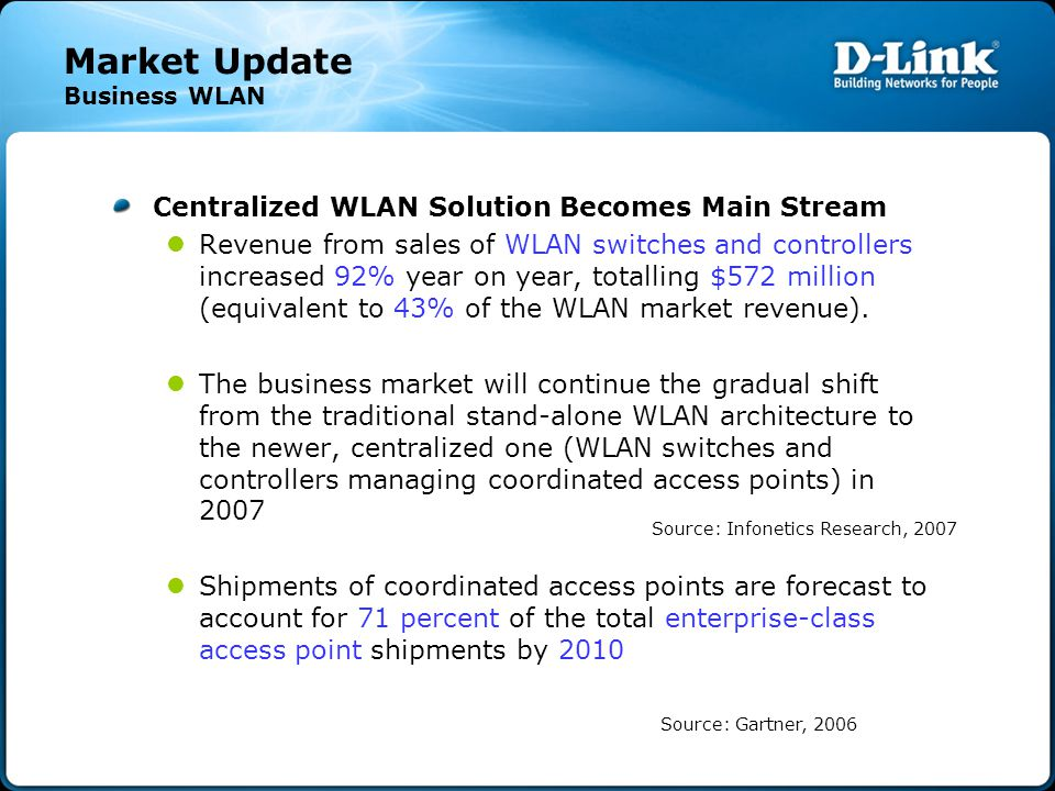 Centralized WLAN Solution Becomes Main Stream Revenue from sales of WLAN switches and controllers increased 92% year on year, totalling $572 million (