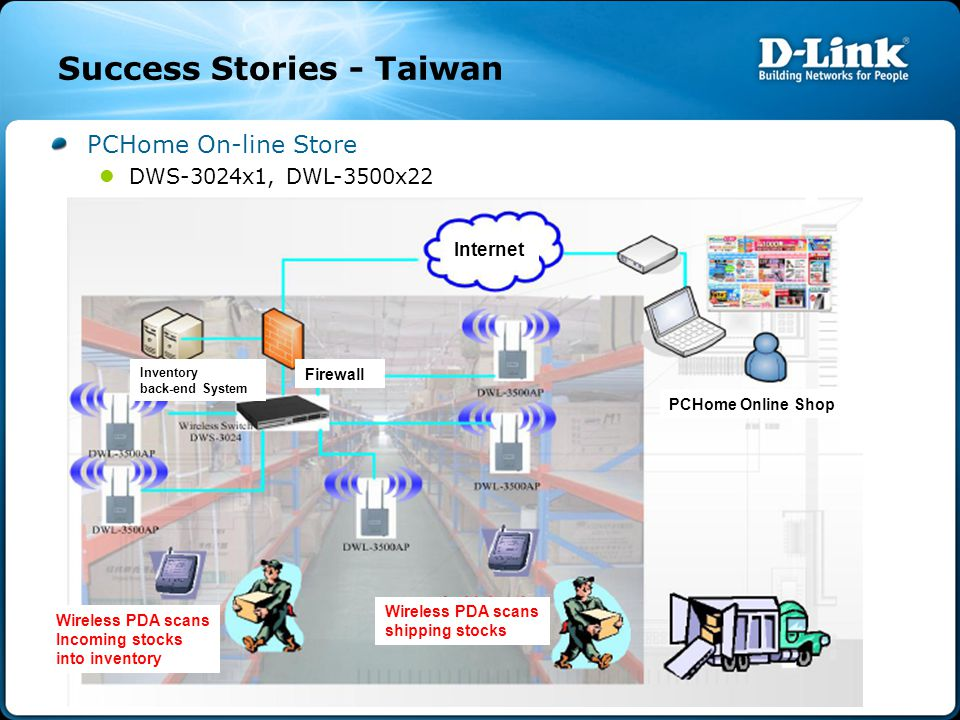 Success Stories - Taiwan Internet Inventory back-end System PCHome Online Shop Firewall Wireless PDA scans Incoming stocks into inventory Wireless PDA scans shipping stocks PCHome On-line Store DWS-3024x1, DWL-3500x22