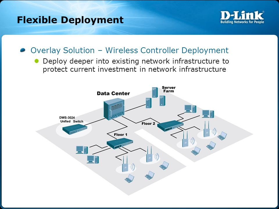 Flexible Deployment Overlay Solution – Wireless Controller Deployment Deploy deeper into existing network infrastructure to protect current investment in network infrastructure