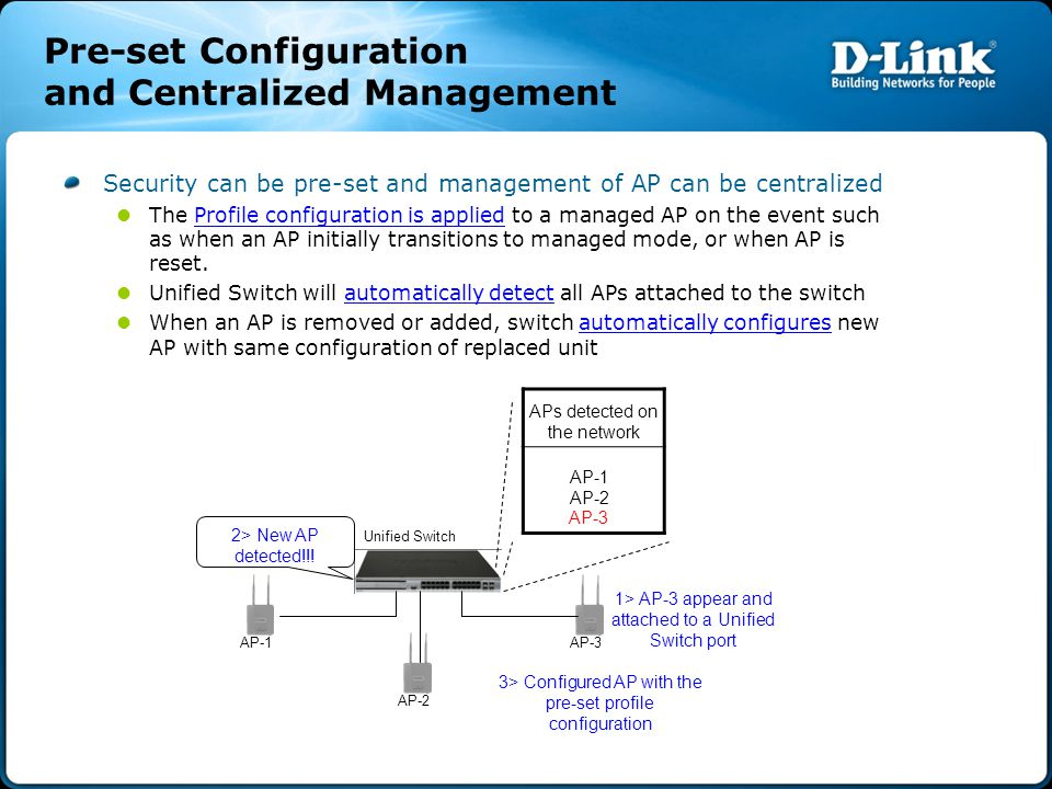 Security can be pre-set and management of AP can be centralized The Profile configuration is applied to a managed AP on the event such as when an AP initially transitions to managed mode, or when AP is reset.