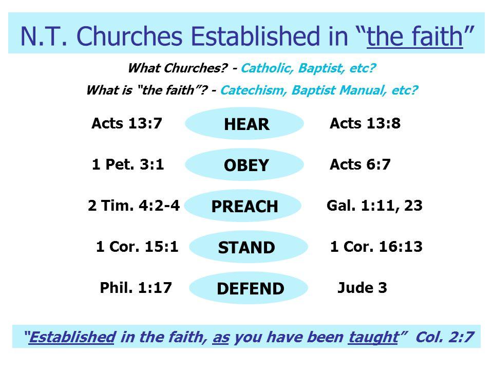 N.T.Churches Established in the faith What Churches.