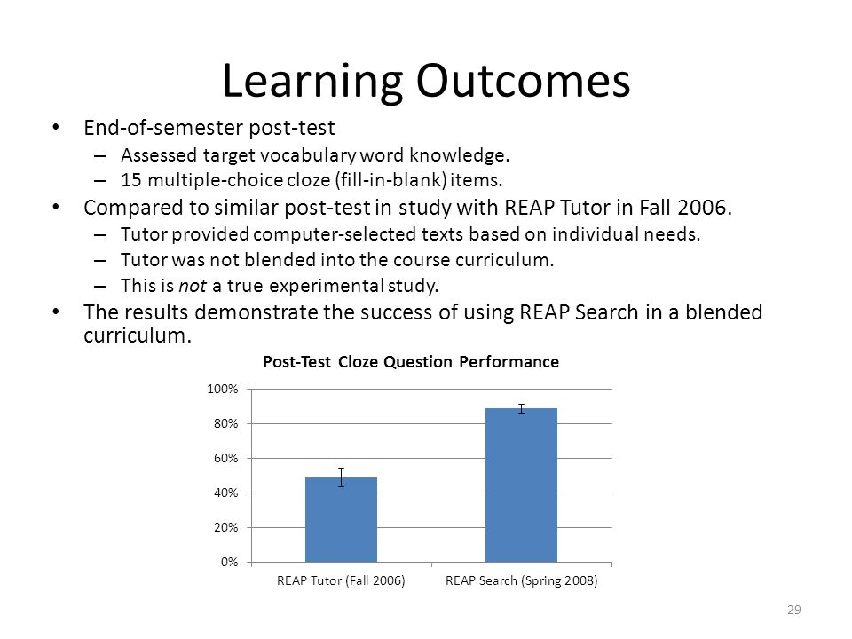 Learning Outcomes End-of-semester post-test – Assessed target vocabulary word knowledge.