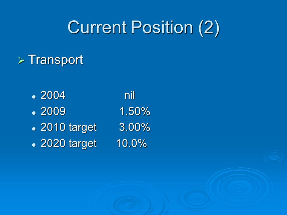 Current Position (2)  Transport 2004 nil 2004 nil 2009 1.50% 2009 1.50% 2010 target 3.00% 2010 target 3.00% 2020 target 10.0% 2020 target 10.0%