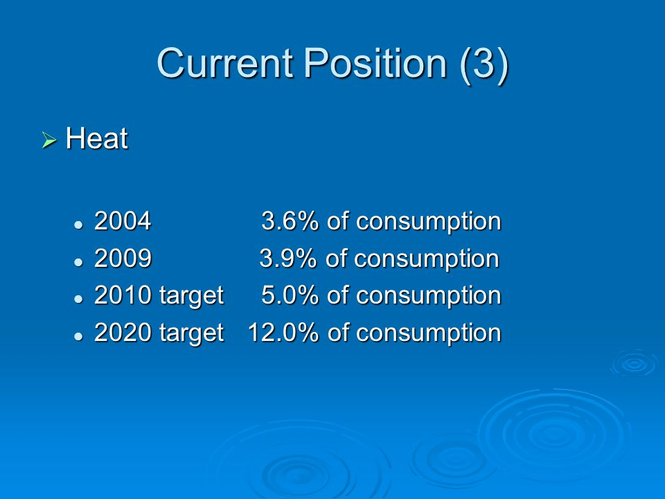 Current Position (3)  Heat 2004 3.6% of consumption 2004 3.6% of consumption 2009 3.9% of consumption 2009 3.9% of consumption 2010 target 5.0% of consumption 2010 target 5.0% of consumption 2020 target 12.0% of consumption 2020 target 12.0% of consumption
