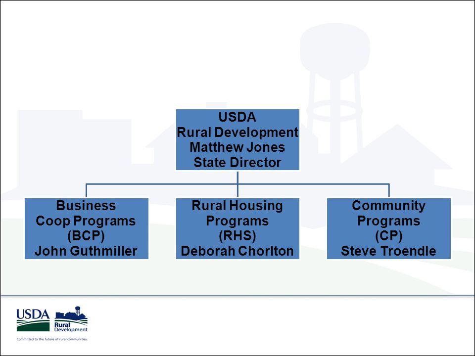 USDA Rural Development Matthew Jones State Director Business Coop Programs (BCP) John Guthmiller Rural Housing Programs (RHS) Deborah Chorlton Communi