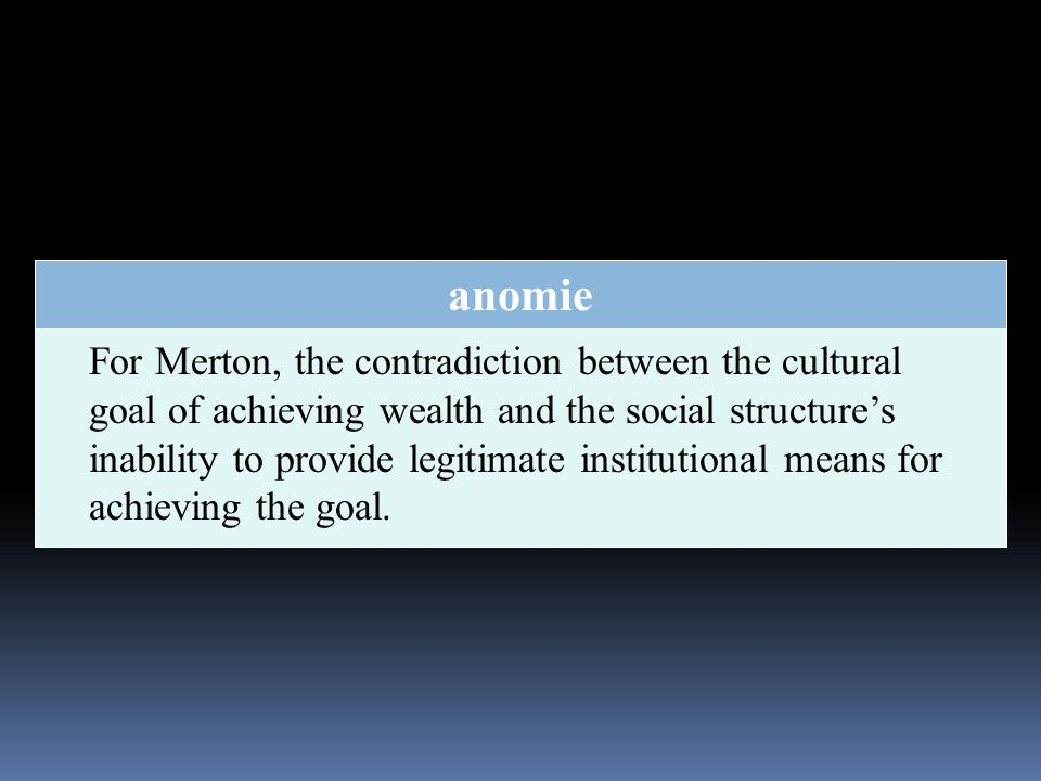 anomie For Merton, the contradiction between the cultural goal of achieving wealth and the social structure's inability to provide legitimate institut