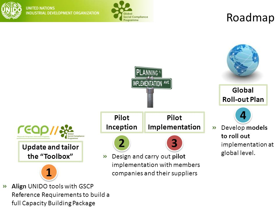 """1 1 2 2 Update and tailor the """"Toolbox"""" Global Roll-out Plan Pilot Inception Pilot Implementation 3 3 4 4 » Align UNIDO tools with GSCP Reference Requ"""
