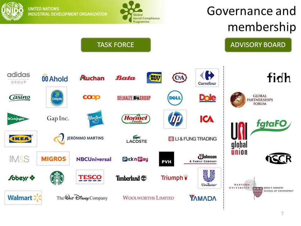 Governance and membership ADVISORY BOARDTASK FORCE 7