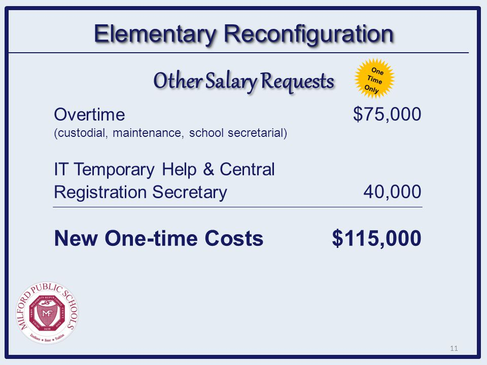 Overtime $75,000 (custodial, maintenance, school secretarial) IT Temporary Help & Central Registration Secretary 40,000 New One-time Costs$115,000 Ele