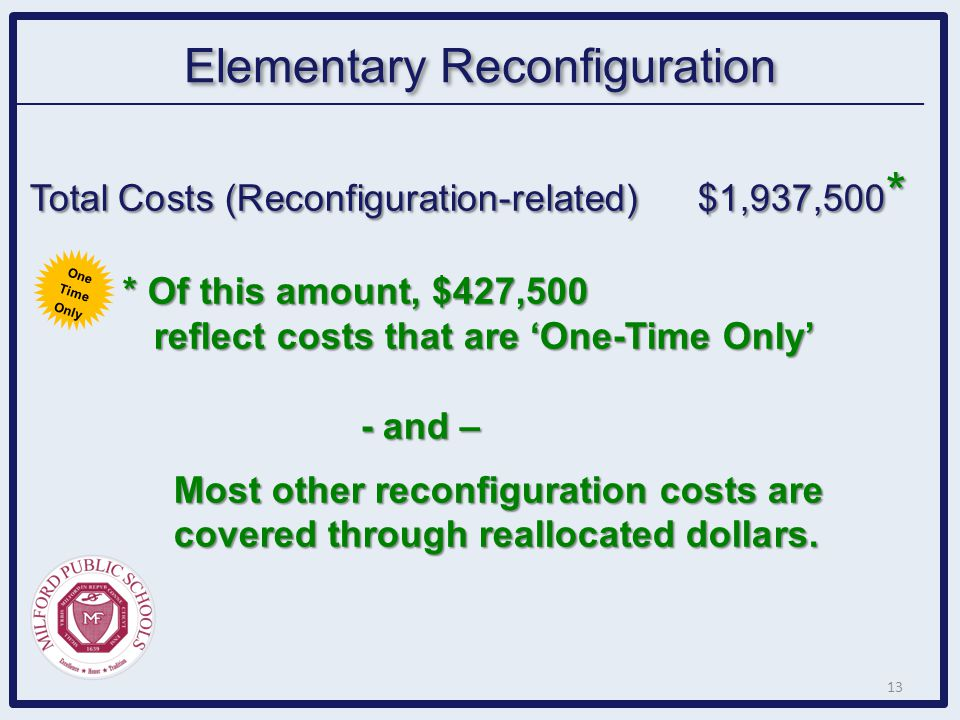 Elementary Reconfiguration Total Costs (Reconfiguration-related)$1,937,500 * * Of this amount, $427,500 reflect costs that are 'One-Time Only' * Of th