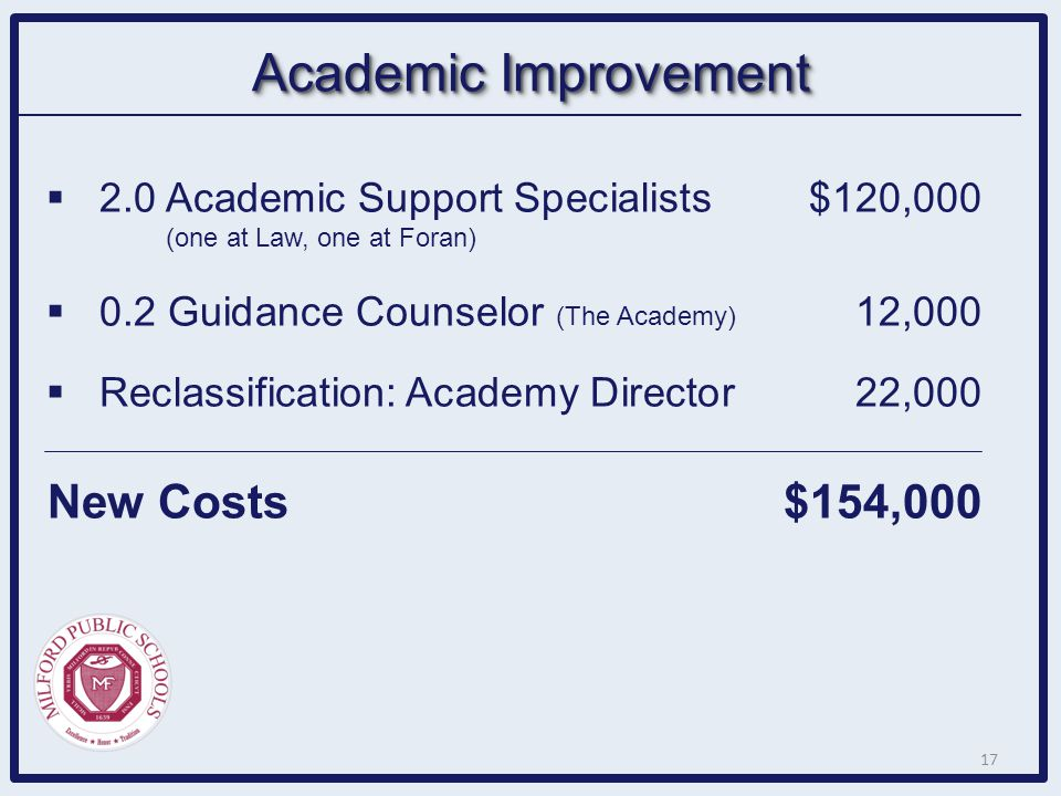 Academic Improvement  2.0 Academic Support Specialists$120,000 (one at Law, one at Foran)  0.2 Guidance Counselor (The Academy) 12,000  Reclassific