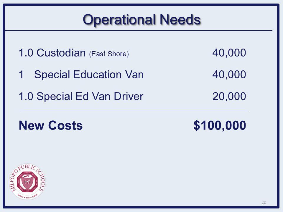 Operational Needs 1.0 Custodian (East Shore) 40,000 1Special Education Van40,000 1.0 Special Ed Van Driver20,000 New Costs$100,000 20