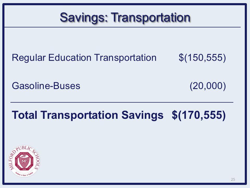 Regular Education Transportation$(150,555) Gasoline-Buses(20,000) Total Transportation Savings$(170,555) Savings: Transportation 25