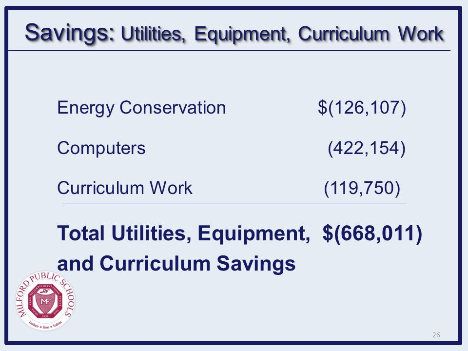 Energy Conservation $(126,107) Computers (422,154) Curriculum Work (119,750) Total Utilities, Equipment, $(668,011) and Curriculum Savings Savings: Ut