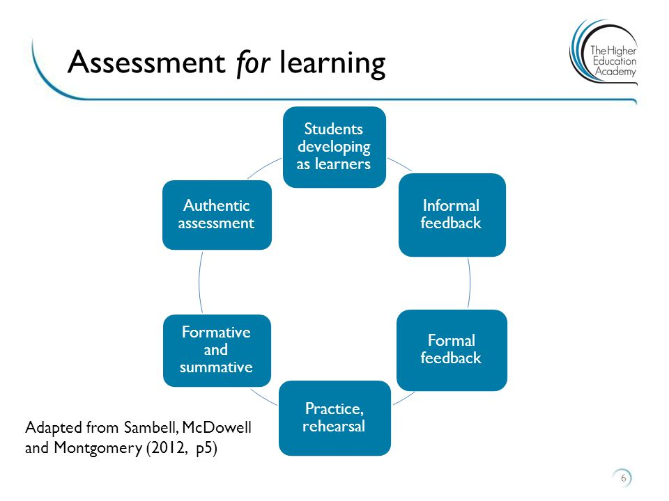 Holistic model, an overall approach – Authentic assessment – engaging and meaningful tasks – Students developing as learners – effective attributes and skills to self- assess and evaluate their own learning – Informal feedback – encouraged, used throughout a programme (e.g.