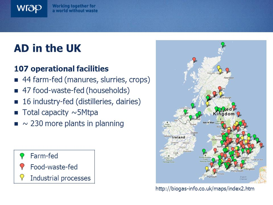 Farm-fed Food-waste-fed Industrial processes http://biogas-info.co.uk/maps/index2.htm AD in the UK 107 operational facilities 44 farm-fed (manures, slurries, crops) 47 food-waste-fed (households) 16 industry-fed (distilleries, dairies) Total capacity ~5Mtpa ~ 230 more plants in planning