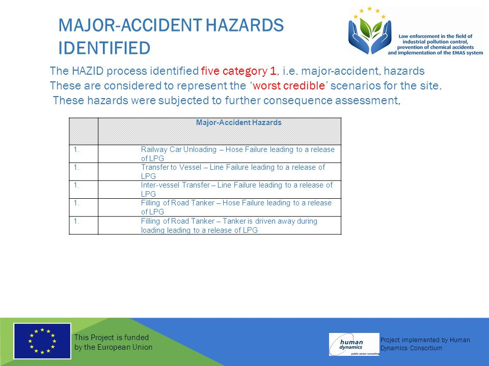 This Project is funded by the European Union Project implemented by Human Dynamics Consortium MAJOR-ACCIDENT HAZARDS IDENTIFIED No.No.