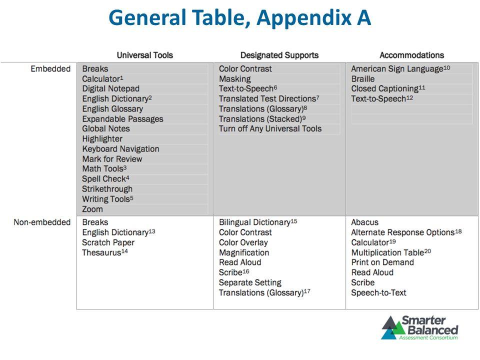 General Table, Appendix A