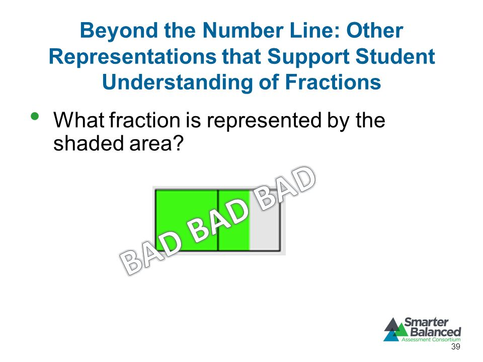 Beyond the Number Line: Other Representations that Support Student Understanding of Fractions What fraction is represented by the shaded area.