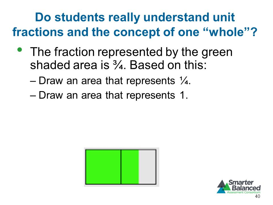 Do students really understand unit fractions and the concept of one whole .