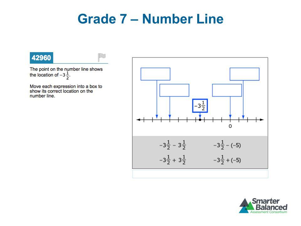 Grade 7 – Number Line